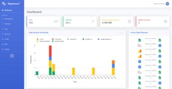 Online Marketing Data Pipelines Dashboard