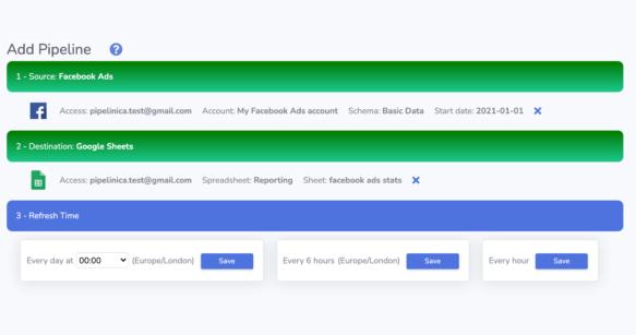 Add Online Marketing Data Pipeline