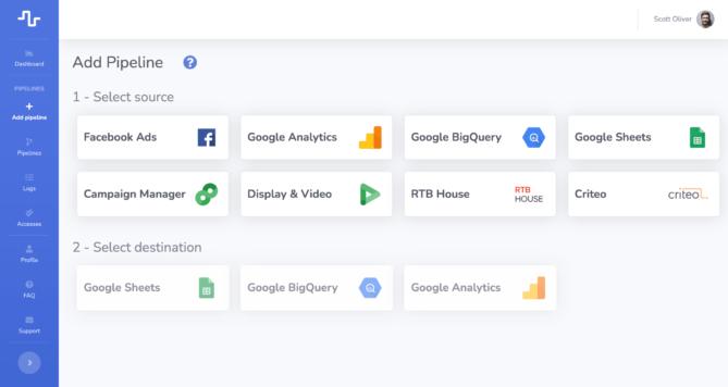 Pipelinica Online Marketing Data Connectors